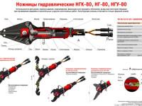 Гидравлический аварийно-спасательный инструмент (ГАСИ)